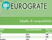 catalogo sulla compatibilità chimica dei prodotti