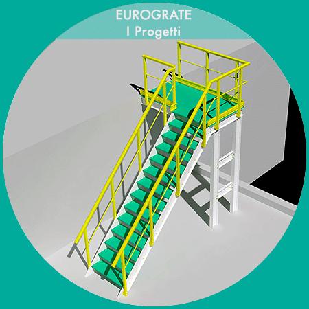disegno tecnico in 3D delle scale verticali