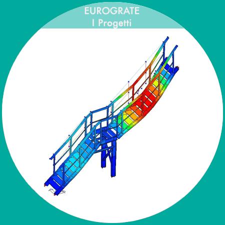 realizzazione delle scale con i gradini e copri gradini