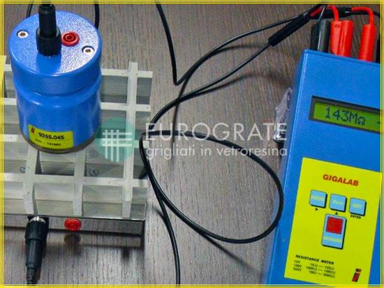 Kit di test per verificare la conducibilità elettrica dei grigliati
